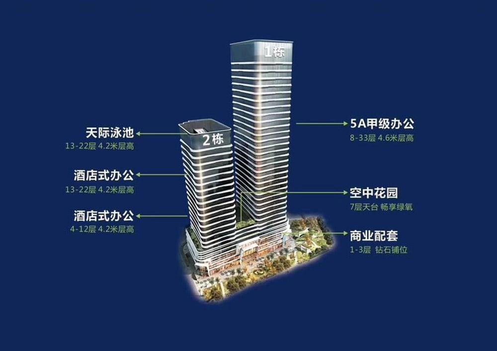 http://yuefangwangimg.oss-cn-hangzhou.aliyuncs.com/uploads/20200922/f6c746215f7c4992e343086e81365ef6Max.jpg